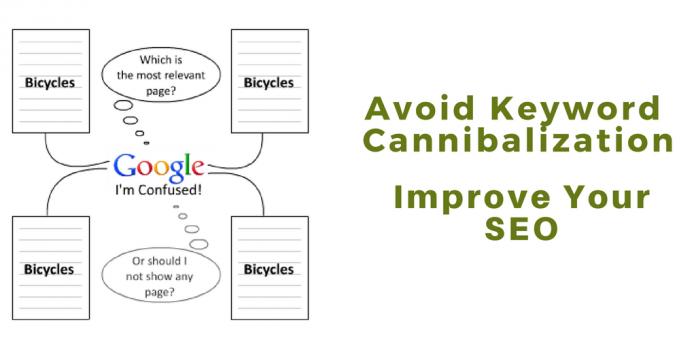 Keyword Cannibalization – Avoiding Is the Key to Improve SEO | Digital  Marketing Blog